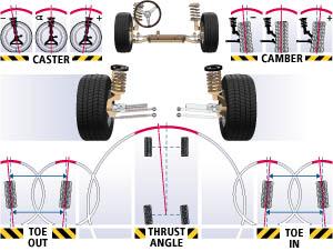Wheel Alignment Repair